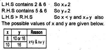 Plus One Computer Application Chapter Wise Questions Chapter 1 Fundamentals of Computer 36