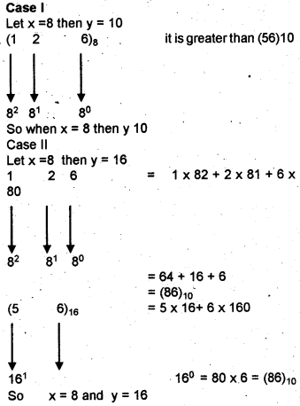 Plus One Computer Application Chapter Wise Questions Chapter 1 Fundamentals of Computer 37