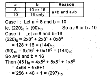 Plus One Computer Application Chapter Wise Questions Chapter 1 Fundamentals of Computer 41