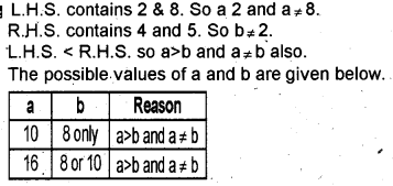 Plus One Computer Application Chapter Wise Questions Chapter 1 Fundamentals of Computer 43