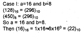 Plus One Computer Application Chapter Wise Questions Chapter 1 Fundamentals of Computer 44