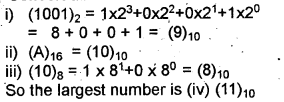 Plus One Computer Application Chapter Wise Questions Chapter 1 Fundamentals of Computer 49