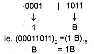 Plus One Computer Application Chapter Wise Questions Chapter 1 Fundamentals of Computer 51