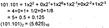 Plus One Computer Application Chapter Wise Questions Chapter 1 Fundamentals of Computer 7