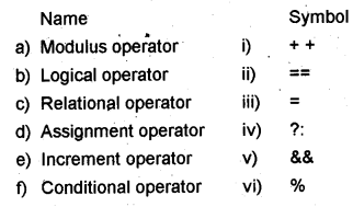 Plus One Computer Application Chapter Wise Questions Chapter 5 Data Types and Operators 2