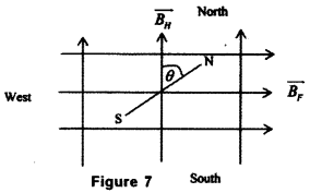 ISC Physics Question Paper 2010 Solved for Class 12 13