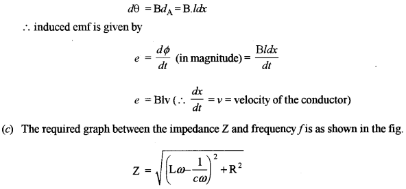 ISC Physics Question Paper 2010 Solved for Class 12 22
