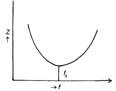 ISC Physics Question Paper 2010 Solved for Class 12 24