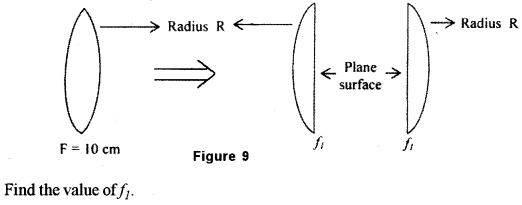 ISC Physics Question Paper 2010 Solved for Class 12 25
