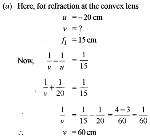 ISC Physics Question Paper 2010 Solved for Class 12 31