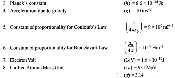 ISC Physics Question Paper 2010 Solved for Class 12 43