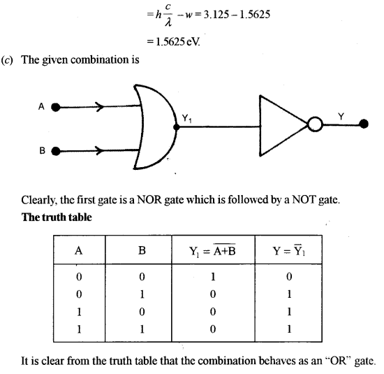 ISC Physics Question Paper 2010 Solved for Class 12 46