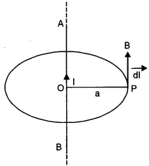 ISC Physics Question Paper 2011 Solved for Class 12 21
