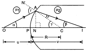 ISC Physics Question Paper 2011 Solved for Class 12 28