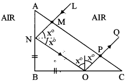 ISC Physics Question Paper 2011 Solved for Class 12 5
