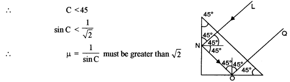 ISC Physics Question Paper 2011 Solved for Class 12 7