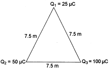 ISC Physics Question Paper 2012 Solved for Class 12 14