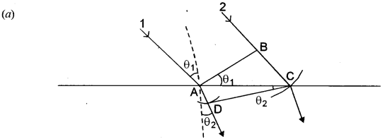 ISC Physics Question Paper 2012 Solved for Class 12 27
