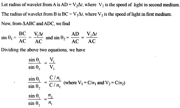 ISC Physics Question Paper 2012 Solved for Class 12 28
