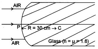 ISC Physics Question Paper 2012 Solved for Class 12 30
