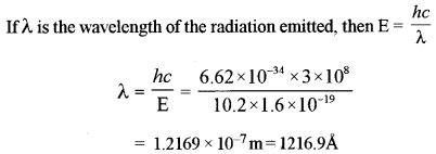 ISC Physics Question Paper 2012 Solved for Class 12 41