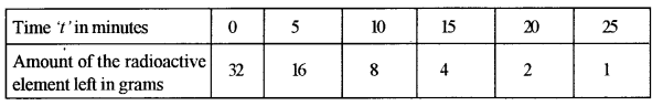ISC Physics Question Paper 2012 Solved for Class 12 43