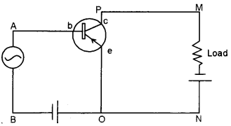 ISC Physics Question Paper 2012 Solved for Class 12 45