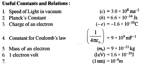 ISC Physics Question Paper 2012 Solved for Class 12 47