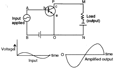 ISC Physics Question Paper 2012 Solved for Class 12 49