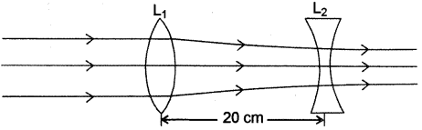 ISC Physics Question Paper 2012 Solved for Class 12 7