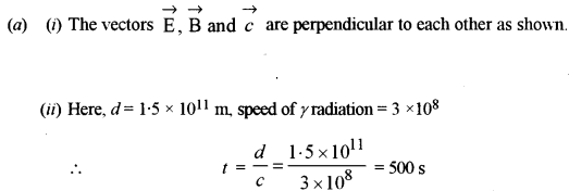 ISC Physics Question Paper 2013 Solved for Class 12 21