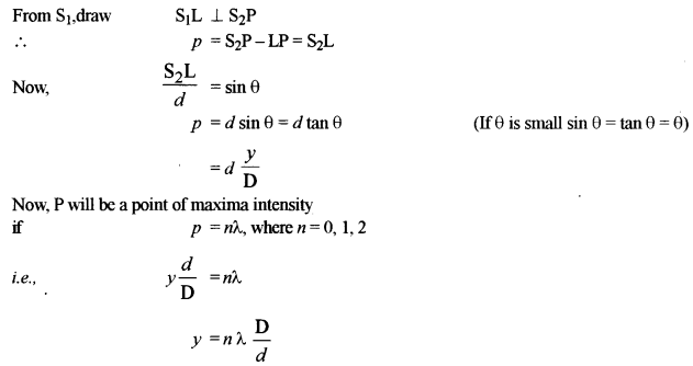 ISC Physics Question Paper 2013 Solved for Class 12 23