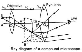ISC Physics Question Paper 2013 Solved for Class 12 37