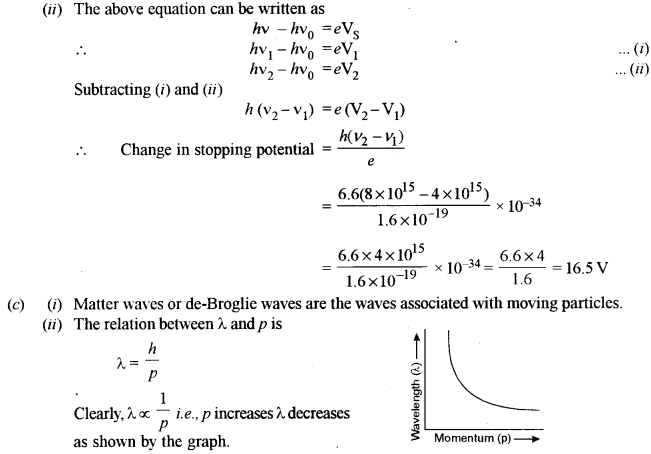 ISC Physics Question Paper 2014 Solved for Class 12 25