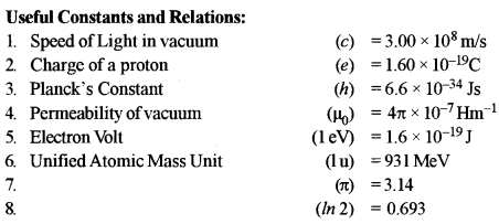 ISC Physics Question Paper 2014 Solved for Class 12 29