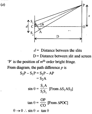 ISC Physics Question Paper 2016 Solved for Class 12 23