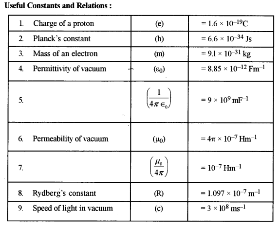 ISC Physics Question Paper 2016 Solved for Class 12 40