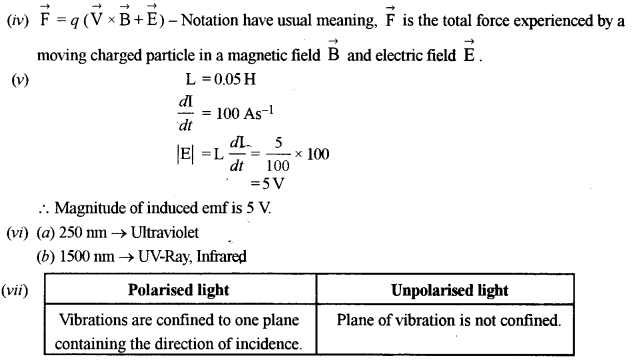 ISC Physics Question Paper 2016 Solved for Class 12 7