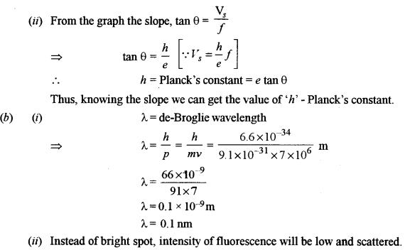 ISC Physics Question Paper 2017 Solved for Class 12 27