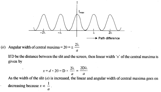 ISC Physics Question Paper 2018 Solved for Class 12 13