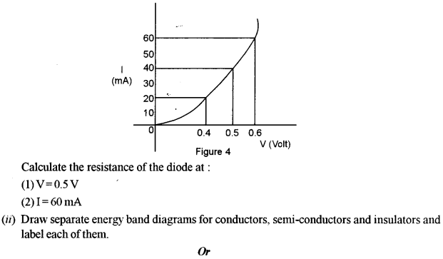 ISC Physics Question Paper 2018 Solved for Class 12 22