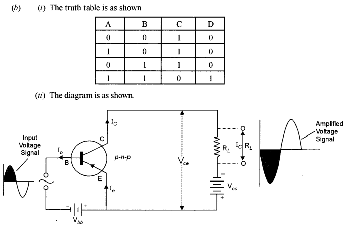ISC Physics Question Paper 2018 Solved for Class 12 26
