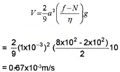 Plus One Physics Chapter Wise Questions and Answers Chapter 10 Mechanical Properties of Fluids 5M Q4
