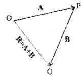 Plus One Physics Notes Chapter 4 Motion in a Plane 11