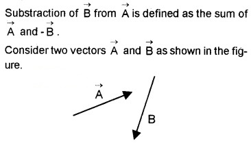 Plus One Physics Notes Chapter 4 Motion in a Plane 15