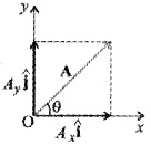 Plus One Physics Notes Chapter 4 Motion in a Plane 25