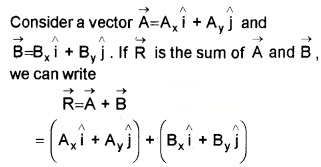 Plus One Physics Notes Chapter 4 Motion in a Plane 30