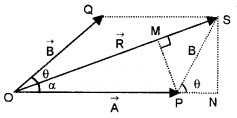 Plus One Physics Notes Chapter 4 Motion in a Plane 32