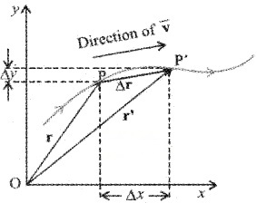 Plus One Physics Notes Chapter 4 Motion in a Plane 39