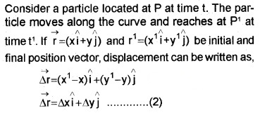 Plus One Physics Notes Chapter 4 Motion in a Plane 40